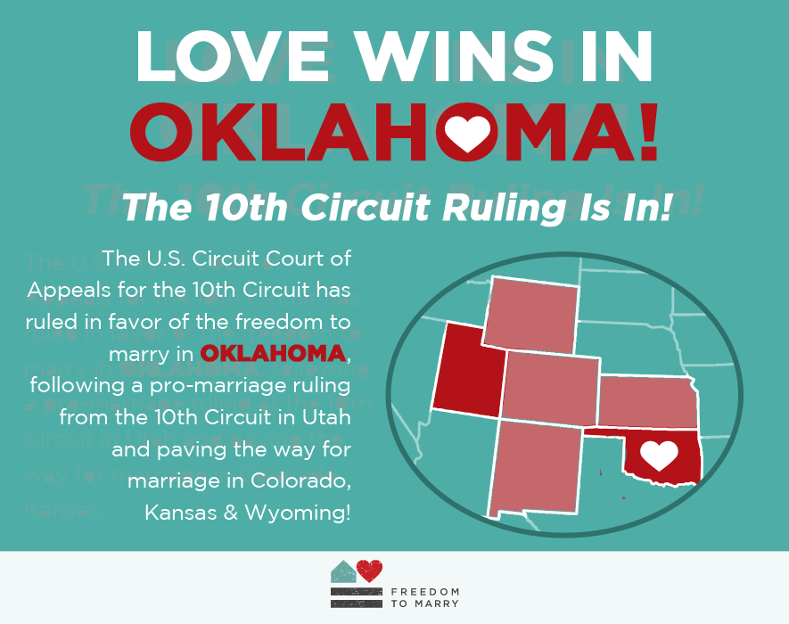10th Circuit rules for freedom in Oklahoma